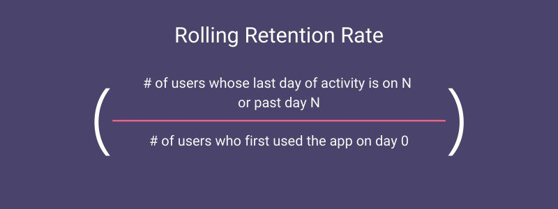 rolling retention rate formula