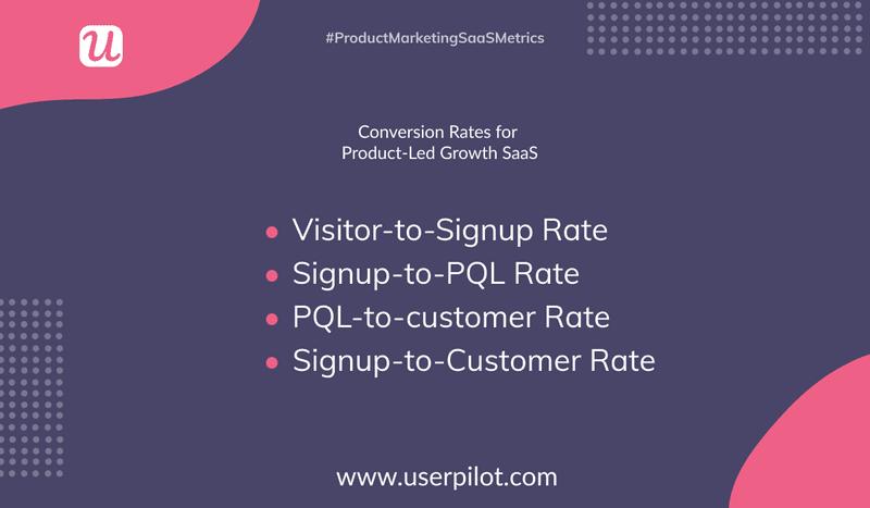 conversion rate metrics saas