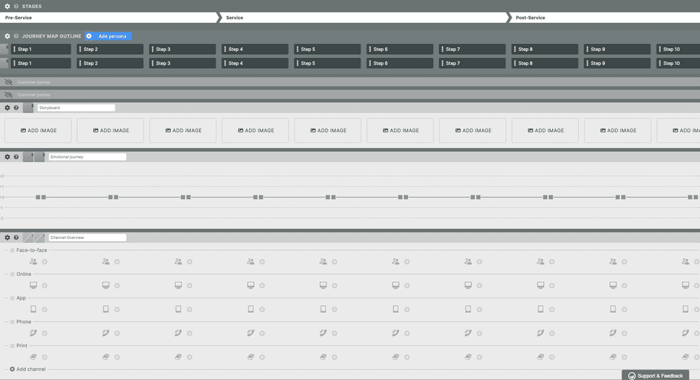 User Journey Tool Smaply
