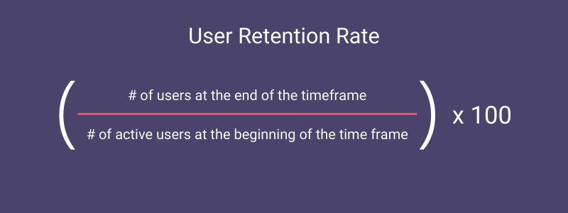 user retention rate formula