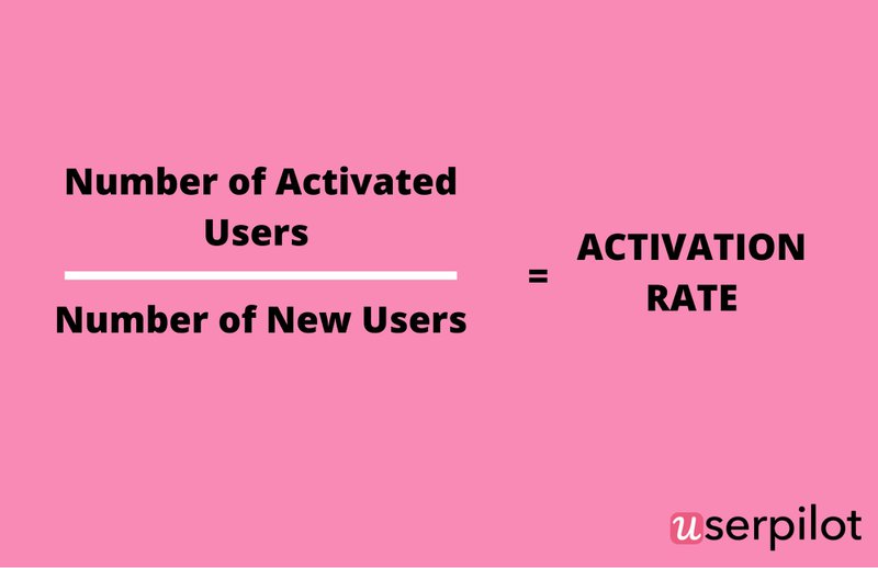 user activation rate [formula]