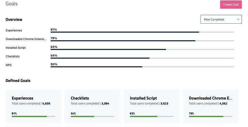 userpilot SaaS onboarding tools goals