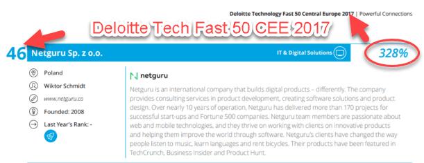 Deloitte Tech Fast 50 Cee - 2017