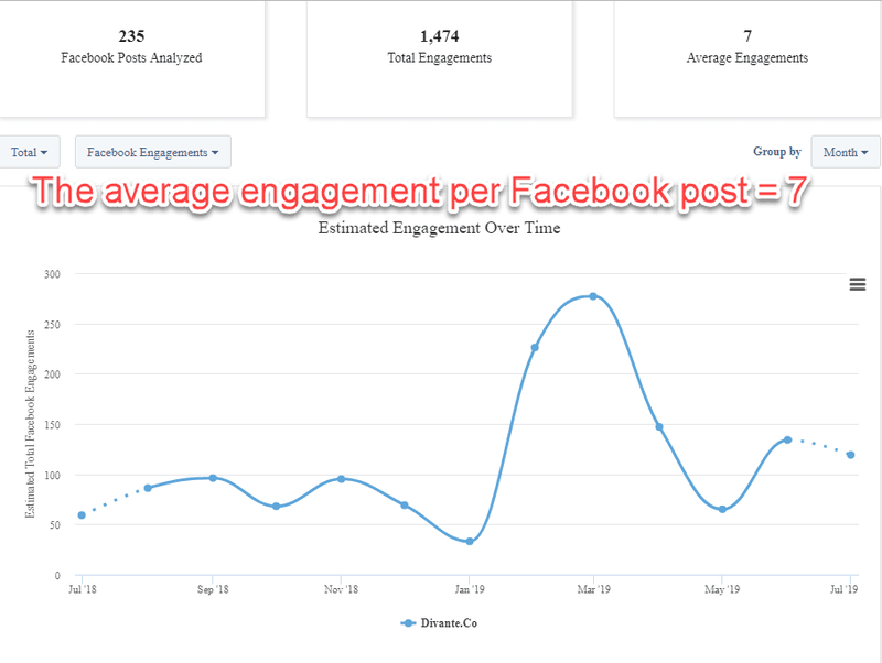 FB engagement