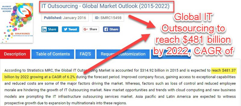 IT outsourcing market by 2022