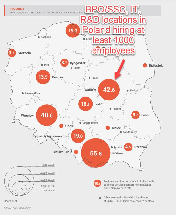BPO, IT & R&D locations across Poland