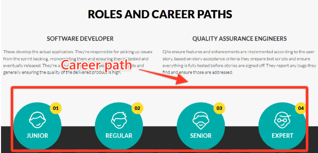 Career path at STX Next