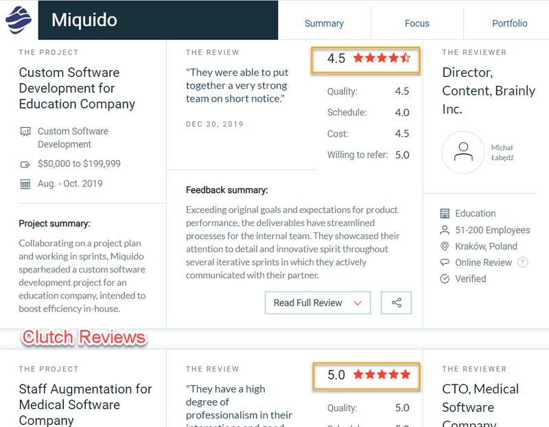 Clutch reviews for Miquido - the AI app development company