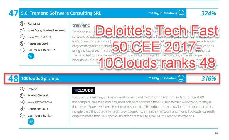 Deloitte's Tech Fast 50 2017