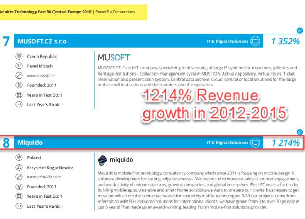 Miquido & Deloitte nomination