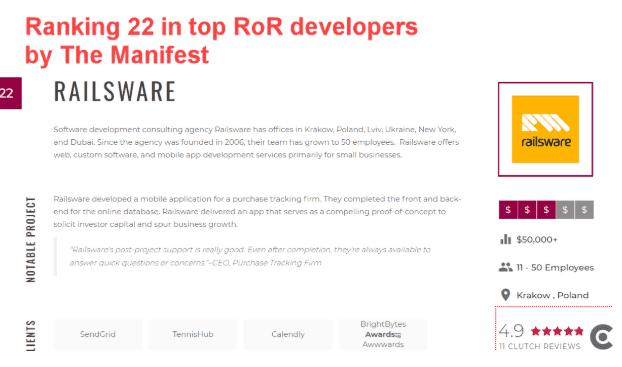 Railsware - top Ruby on Rails development company