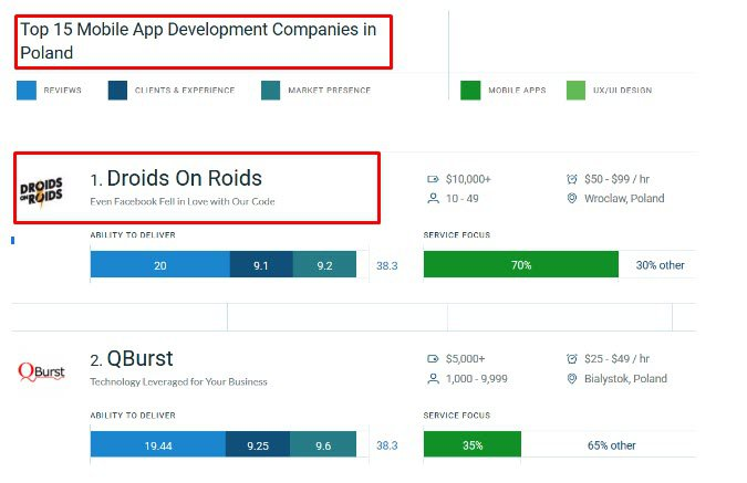 Top app development company on Clutch