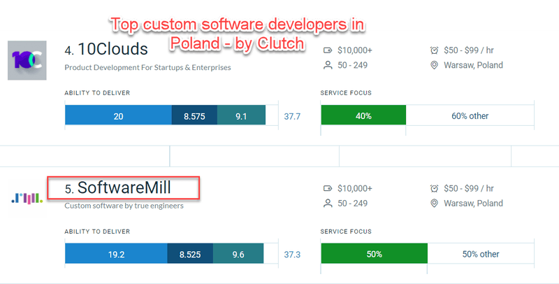 top Polish custom software developers