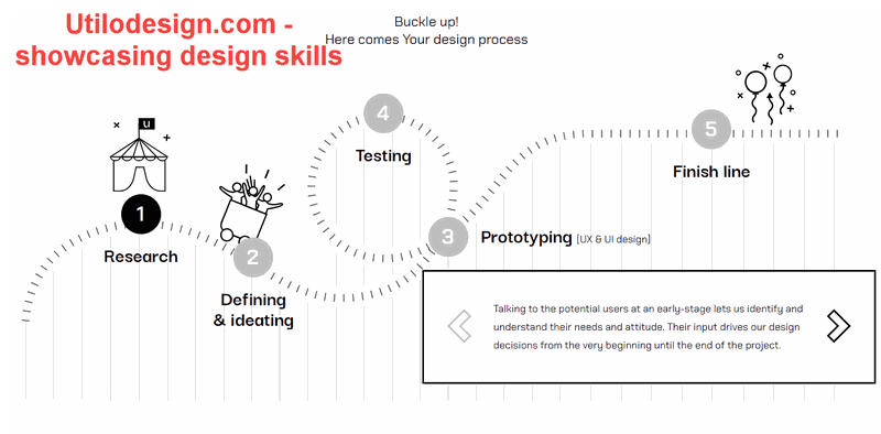 A microwebsite for the design studio
