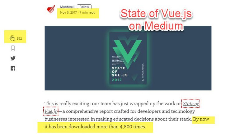 Vue report on Medium