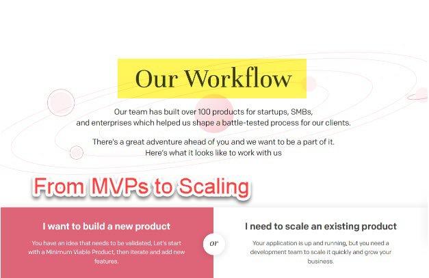 Monterail Workflow