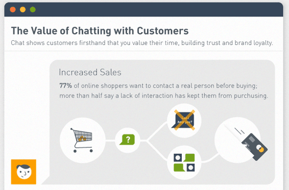 The Value of Live Chat with Customers