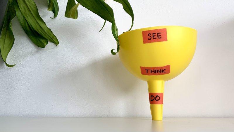 See Think Do model: een voorbeeld van een digitale strategie-methode