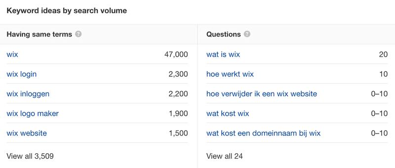 zoekwoordonderzoek wix