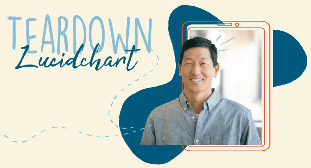 Lucidchart teardown blog visual
