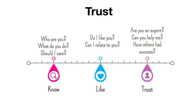 know like trust flow