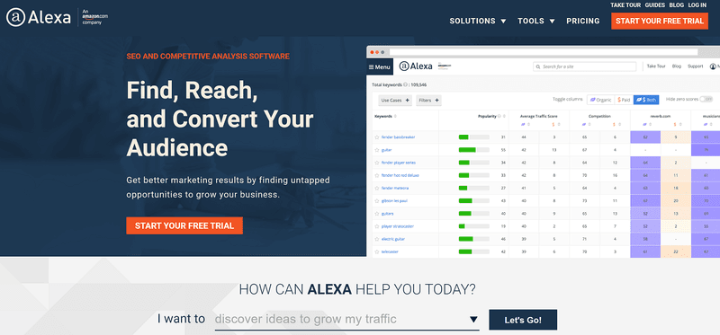 SEO tools for copywriters #5: Alexa