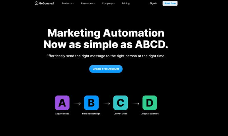 GoSquared B2B Content Marketing Automation