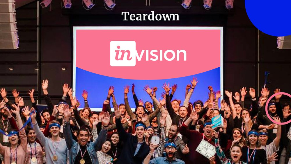 invision, content marketing teardown by StoryChief
