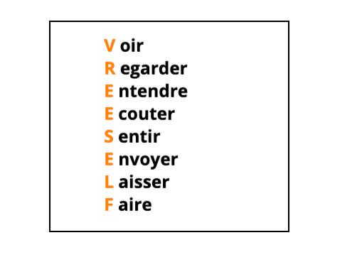 frans persoonlijk voornaamwoord